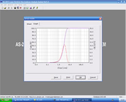 particle size analyzer software-graph