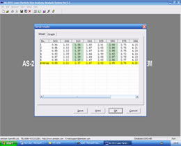 particle size analyzer software-table